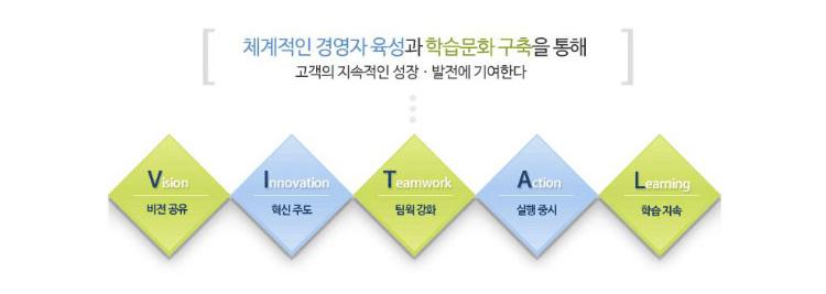 체계적인 경영자 육성과 학습문화 구축을 통해 고객의 지속적인 성장, 발전에 기여한다